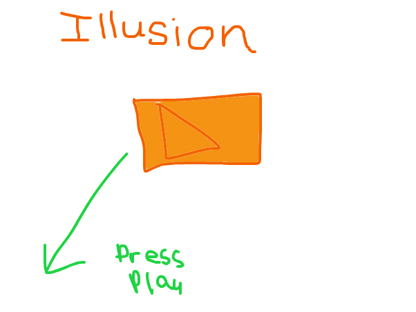 Illusion--Stare at The Middle Dot