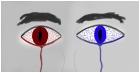 Anger and Sorrow