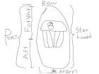 Boat Terminology